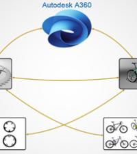 Autodesk Machine learning