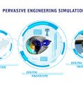 digital twin simulazione Ansys 18