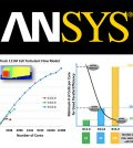 supercomputing simulazione CFD Ansys