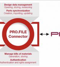 CAD elettrico Eplan integrazione PLM PRO.FILE