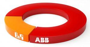 automazione 4.0 ABB acquisizione B&R