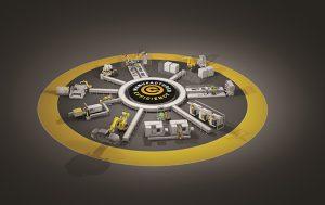 IIoT pacchetti Industry 4.0 Fanuc