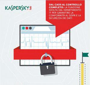 protezione dati GDPR Kaspersky Lab