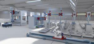 asservimento macchine Rollon Actuator System Line