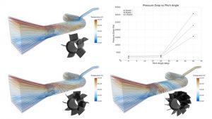 esplorazione progettuale Siemens simulazione CFD