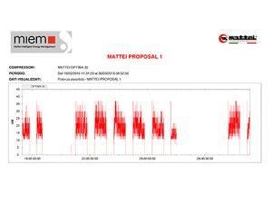 compressori software Mattei analisi consumi