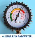 Allianz Risk Barometer
